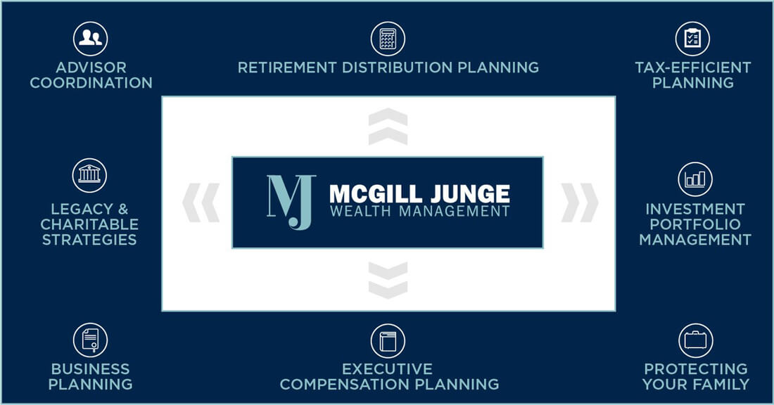 McGill Junge Wealth Management - Planning Services